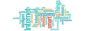 Tag Cloud Internet of Things,